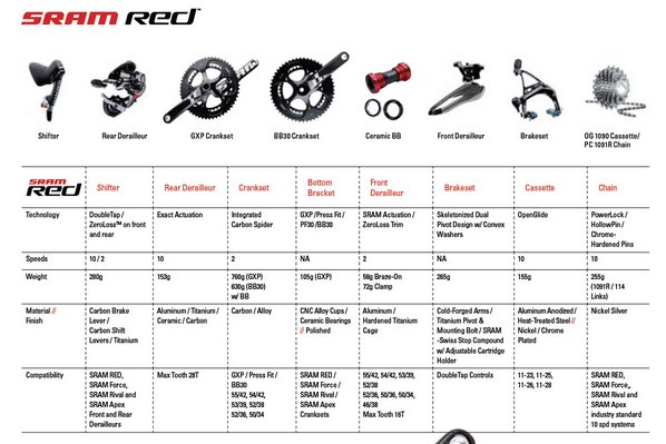 red black overview